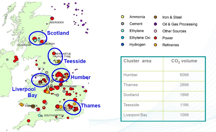 Map of CO2 cluster areas in the UK